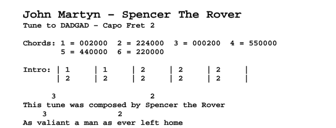 John Martyn - Spencer The Rover Chords & Songsheet