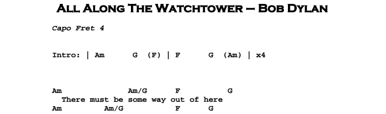 Bob Dylan – All Along The Watchtower Chords & Songsheet