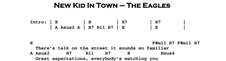 The Eagles – New Kid In Town Chords & Songsheet