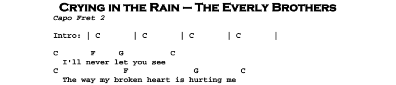 The Everly Brothers - Crying In The Rain Chords & Songsheet