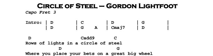 Gordon Lightfoot – Circle of Steel Chords & Songsheet