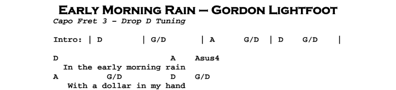 Gordon Lightfoot – Early Morning Rain - Guitar Lesson by JGB
