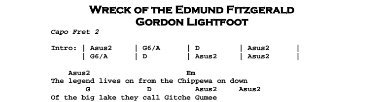 Gordon Lightfoot – Wreck of the Edmund Fitzgerald Chords & Songsheet