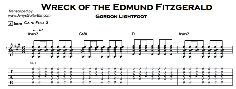 Gordon Lightfoot – Wreck of the Edmund Fitzgerald Tab
