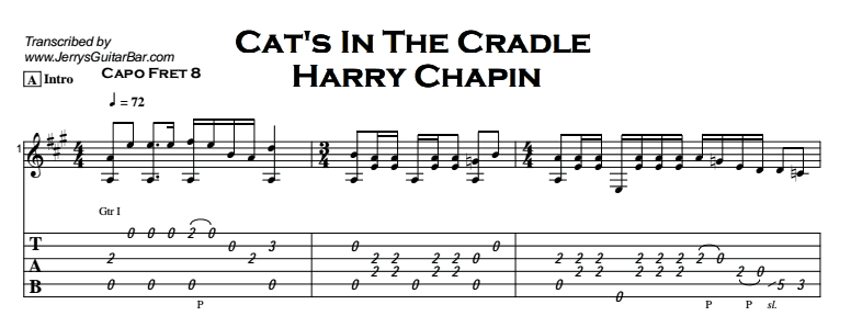 Harry Chapin - Cat's In The Cradle Tab