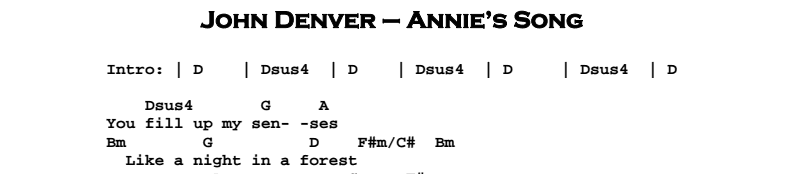 John Denver - Annie's Song Chords & Songsheet
