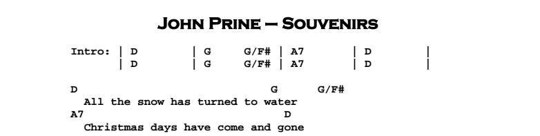 John Prine - Souvenirs Chords & Songsheet