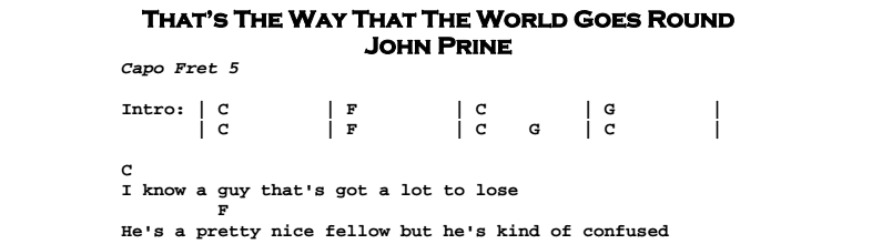John Prine – That's The Way That The World Goes Round Chords & Songsheet