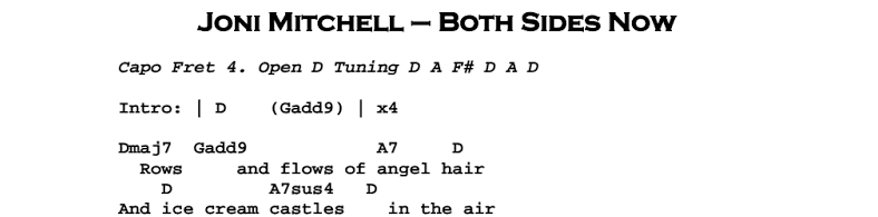 Joni Mitchell - Both Sides Now Chords & Songsheet