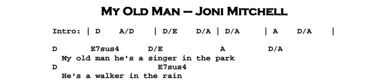 Joni Mitchell My Old Man Guitar Lesson Tab Chords Jgb