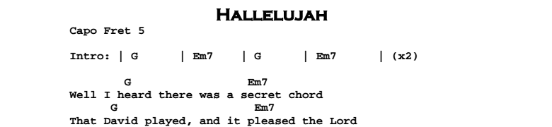Jeff Buckley Hallelujah Guitar Lesson Tab Chords Jerrys