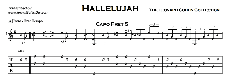 Jeff Buckley Hallelujah Guitar Lesson Tab Chords