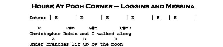Loggins & Messina – House at Pooh Corner Chords & Songsheet