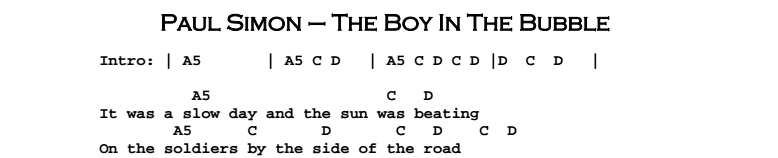 Paul Simon - The Boy In The Bubble Chords & Songsheet