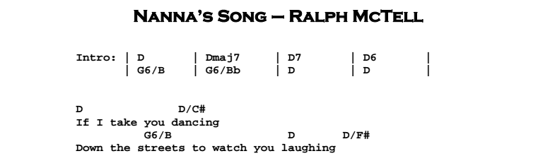 Ralph McTell – Nanna's Song Chords & Songsheet