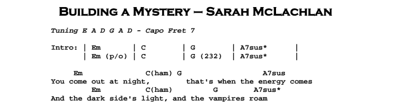 Sarah McLachlan – Building a Mystery Chords & Songsheet Preview