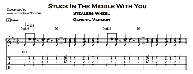 Stealers Wheel – Stuck In The Middle With You - Jerry\'s Guitar Bar