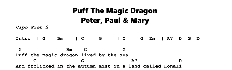 Puff the Magic Dragon | Guitar Lesson, Tab & Chords | JGB