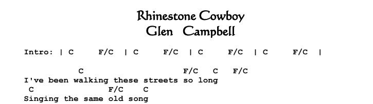 Glen Campbell – Rhinestone Cowboy Chords & Songsheet