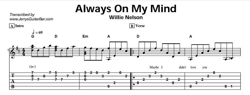 Willie Nelson – Always On My Mind | Guitar Lesson, Tabs & Chords | JGB