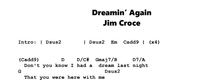 Jim Croce – Dreamin' Again Chords & Songsheet
