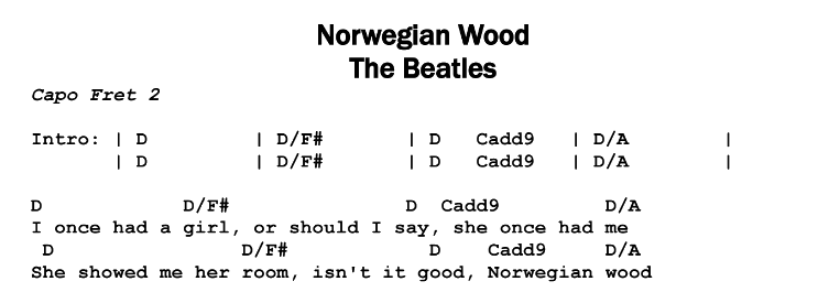 The Beatles – Norwegian Wood Songsheet & Chords