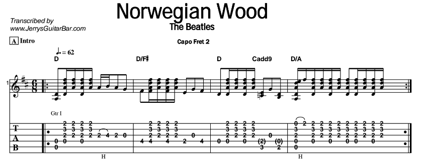 The Beatles – Norwegian Wood Tab