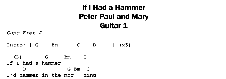 Peter Paul and Mary – If I Had a Hammer Chords & Songsheet