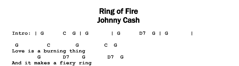 Johnny Cash – Ring of Fire Chords & Songsheet