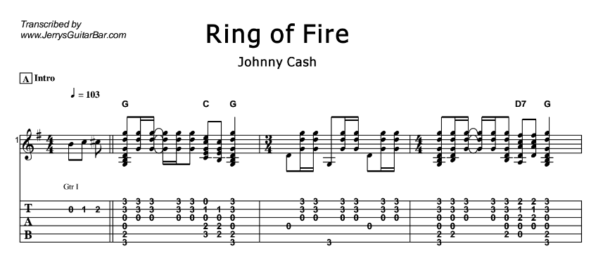 Johnny Cash Ring Of Fire Guitar Lesson Tab Chords Jgb