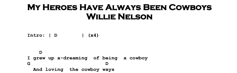 Willie Nelson - My Heroes Have Always Been Cowboys Chords & Songsheet