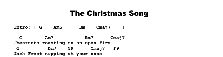 Christmas Songs - The Christmas Song Chords & Songsheet
