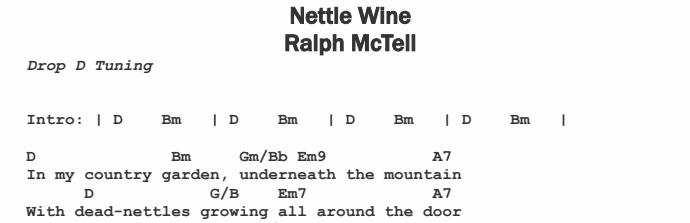 Ralph McTell - Nettle Wine Songsheet Chords & Songsheet