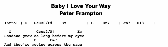 Peter Frampton - Baby I Love Your Way Chords & Songsheet