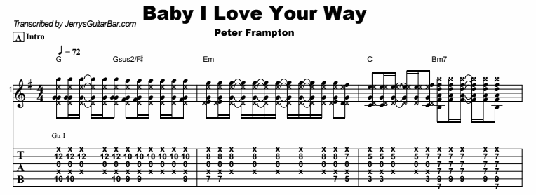 Peter Frampton - Baby I Love Your Way Tab