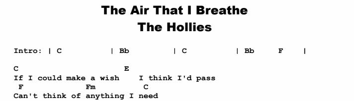 The Hollies - The Air That I Breathe Chords & Songsheet