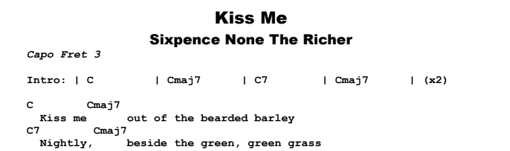Sixpence None The Richer - Kiss Me Chords & Songsheet