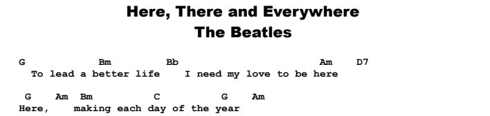 The Beatles - Here, There and Everywhere Chords & Songsheet