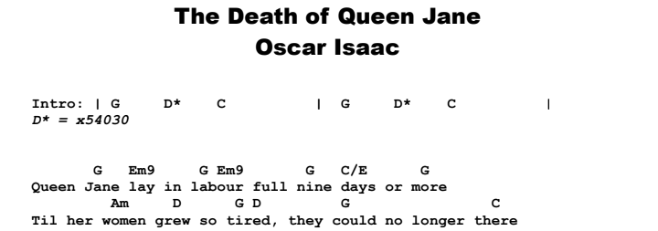 Oscar Isaac - The Death of Queen Jane Chords & Songsheet