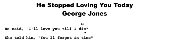 George Jones - He Stopped Loving Her Today Chords & Songsheet
