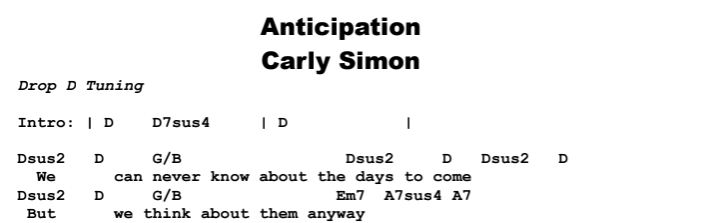 Carly Simon - Anticipation Chords & Songsheet