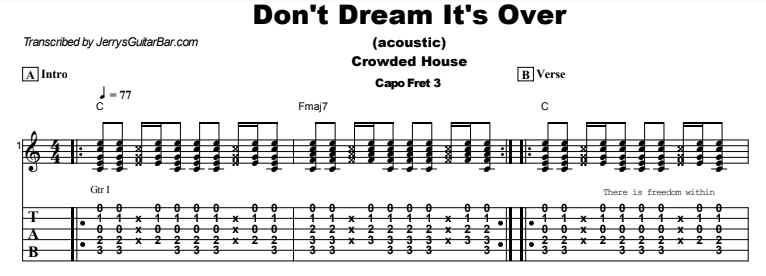 Crowded House - Don't Dream It's Over (acoustic) Tab