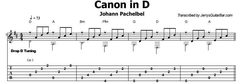 Pachelbel - Canon in D Tab