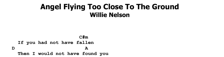 Willie Nelson - Angel Flying Too Close To The Ground Guitar Lesson Chords & Songsheet