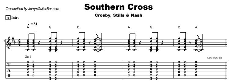 Crosby, Stills & Nash - Southern Cross Guitar Lesson Tab