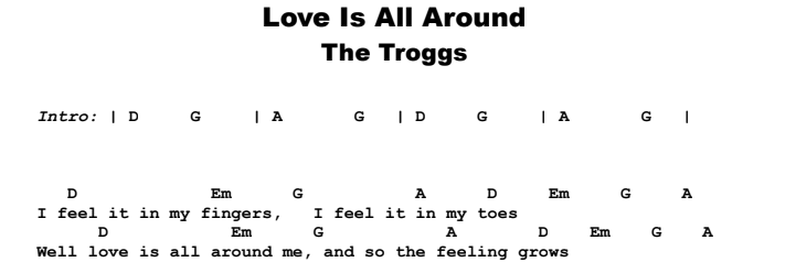 The Troggs - Love Is All Around Guitar Lesson Chords & Songsheet Preview