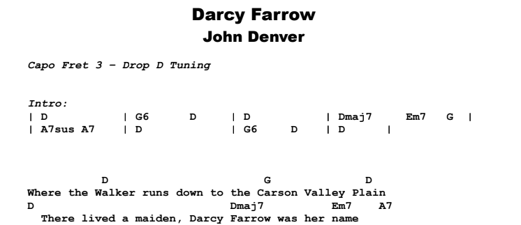 John Denver - Darcy Farrow Guitar Lesson Chords & Songsheet Preview