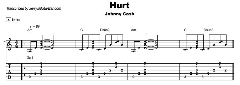 Johnny Cash - Hurt Guitar Lesson Tab Preview