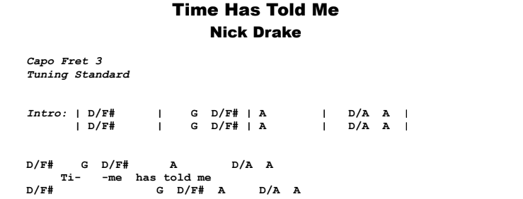 Nick Drake - Time Has Told Me Guitar Lesson Chords & Songsheet Preview